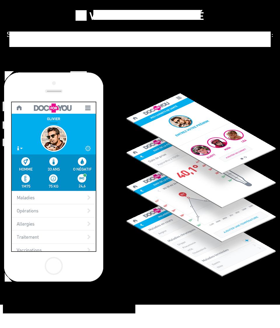 UI/UX design application mobile DocForYou - Seempl Studio